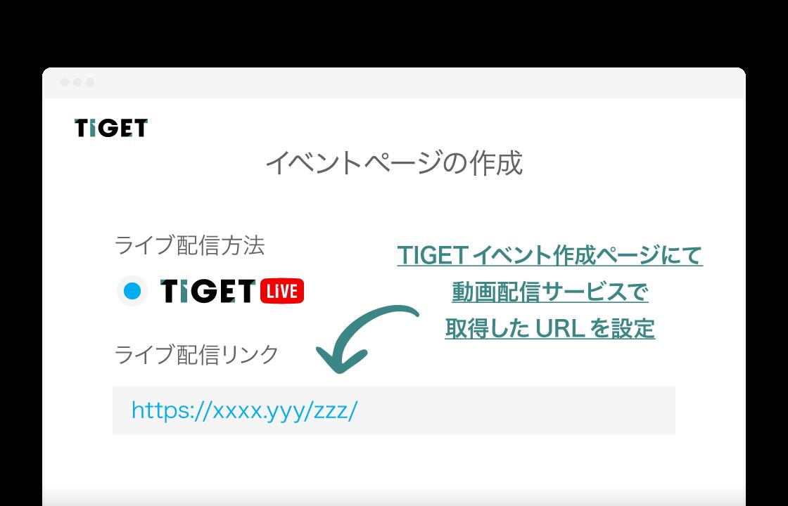TIGET-LIVE